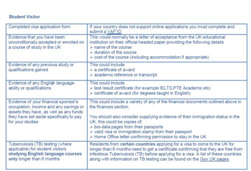student-visitor-visa-information